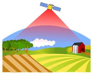 Satellite imaging clipart