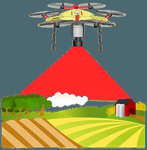 Drone / uav land sensing / monitoring clipart