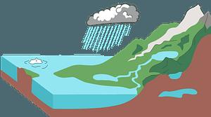 Hydrosphere, Water, Iceberg, Cloud clipart
