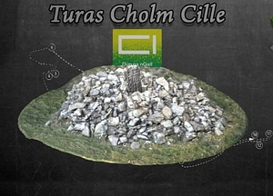 Station Four of Gleann Cholm Cille Turas 3D-model