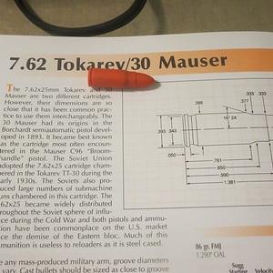 7.62 Tokarev/.30 Mauser Snap Cap/Replica 3D Model