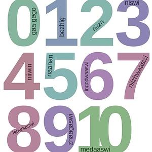Ojibwe number education aid 3D Model