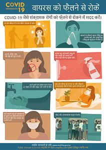 कोरोनावायरस COVID-19 की रोकथाम के पोस्टर (Hindi) vector