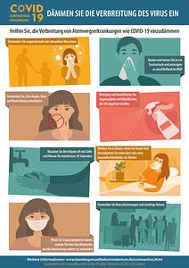 Vorbeugung gegen Coronavirus COVID-19 Poster (German) vector