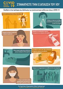 Αφίσα για την πρόληψη του κορονοϊού COVID-19 (Greek) vector