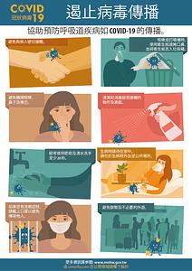 (Chinese) 遏止病毒傳播 vector
