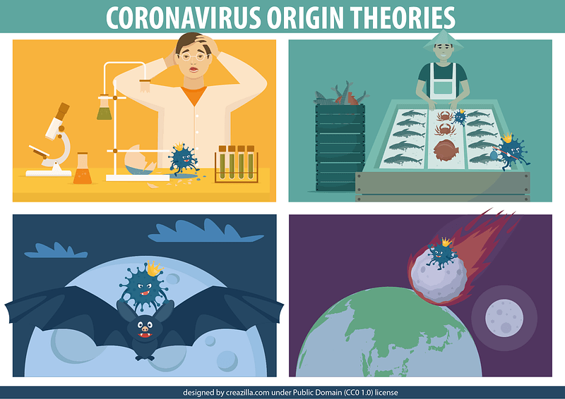 Coronavirus Origin Theories poster vector
