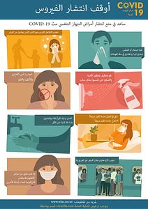 ملصق الوقاية من الفيروس التاجي COVID-19 (Arabic) vector