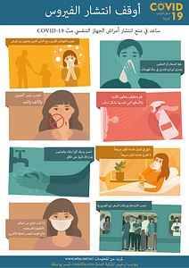 Grafika wektorowa: ملصق الوقاية من الفيروس التاجي COVID-19 (Arabic)