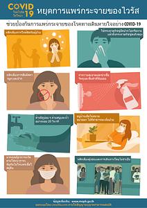 Grafika wektorowa: โปสเตอร์การป้องกันไวรัสโคโรน่า COVID-19 (Thai)