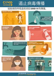 Grafika wektorowa: 預防冠狀病毒 COVID-19 海報 (Chinese)