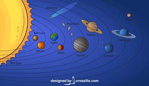 Solar System Model vector