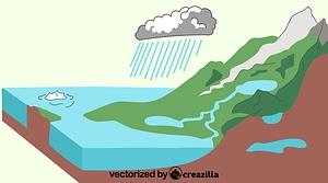 Hydrosphere, Water, Iceberg, Cloud vector